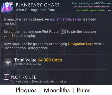 Cartographer - Planetary Chart - Ancient