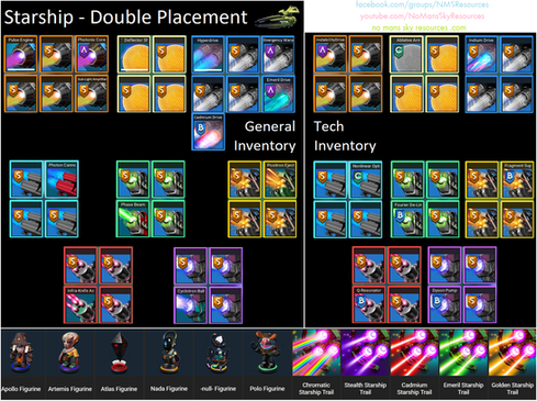 2 - Starship - Double Placement.png