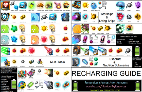 New Refuel Guide.png