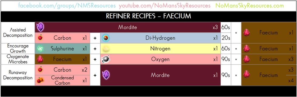 50 - Faecium - Refiner Recipe.png