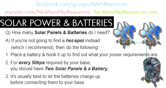 Solar Panels and Batteries.png