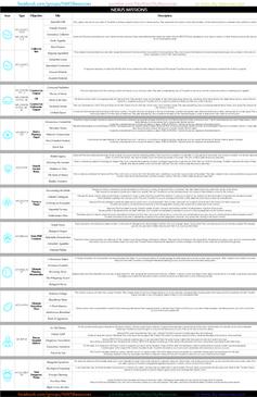 Nexus Missions [Origins 3.0].png