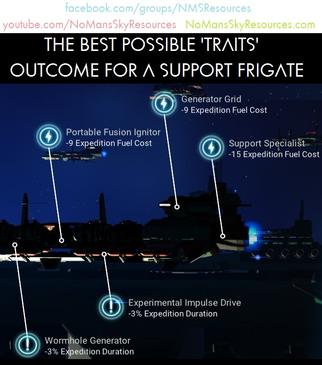 Frigates - Perfect Traits.png