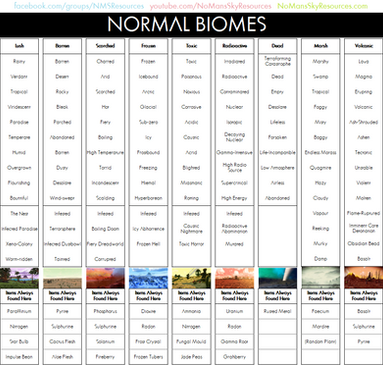 Biome - Normal.png