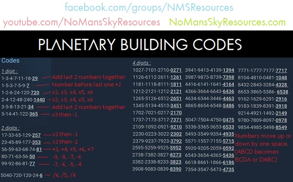 Codes.png