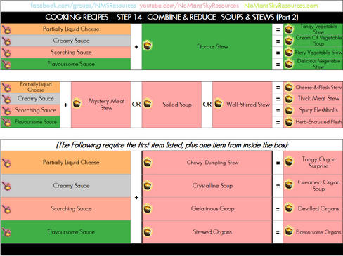 Cooking Process - 14 - Combine and Reduce