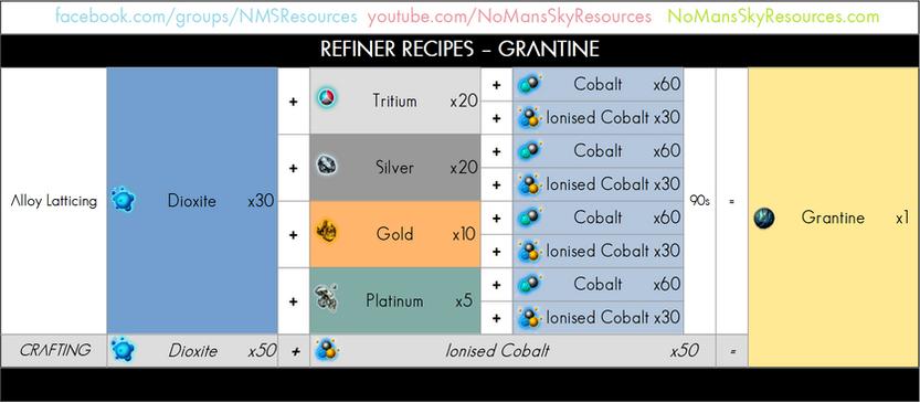 95 - Grantine - Refiner Recipe.png