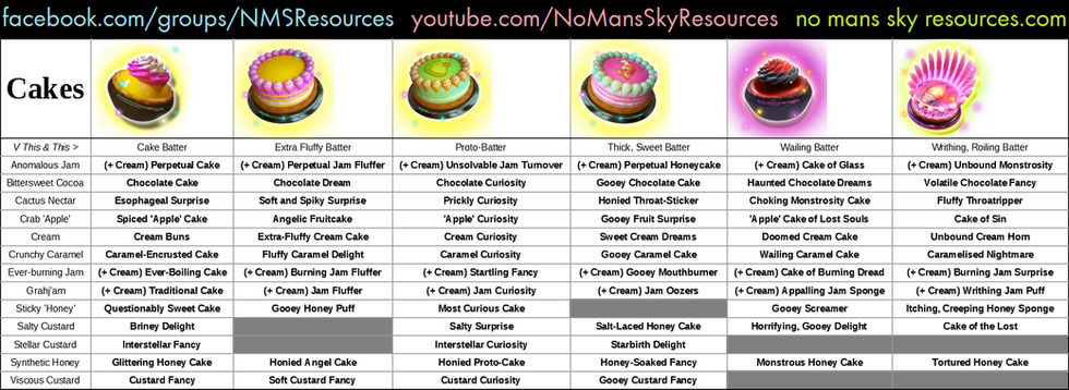 7 - Cakes.png