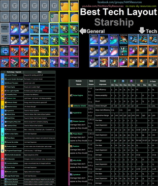 2 - Starship - All.png