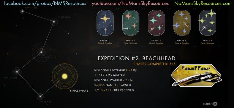 Expedition 2 - Beachhead - Phase Final (