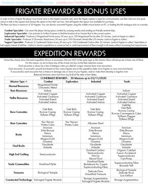 Frigates - Rewards.png