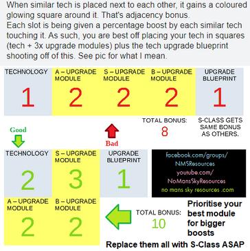 0 - Adjacency Bonuses Basic Premise.png