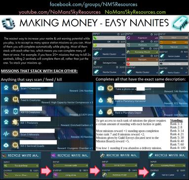 easy-nanitespng