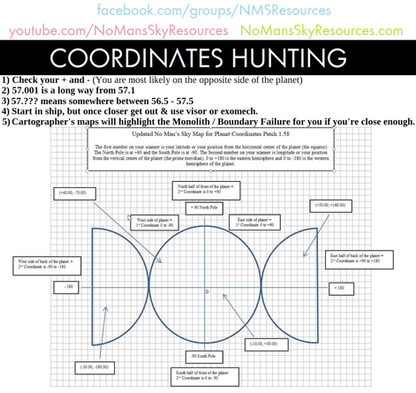 Coordinates.png