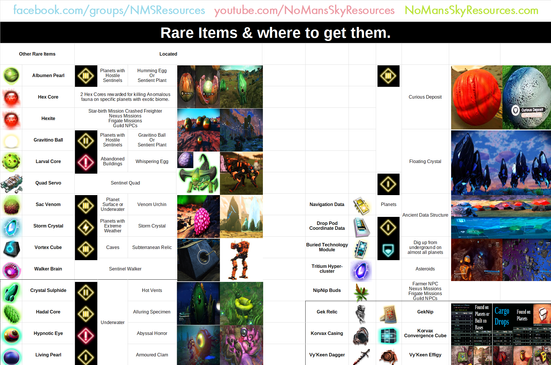 Rare Items.png