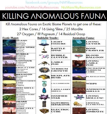 Exotic Biome Fauna.png