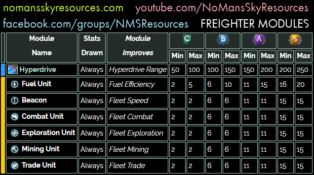 6 - Freighter - Upgrade Modules.png