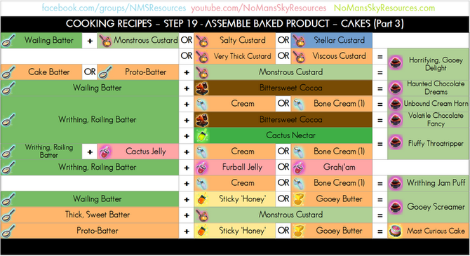 Cooking Process - 19 - Assemble Baked Pr