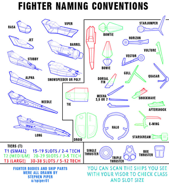 Naming - Fighter Parts.png