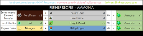 25 - Ammonia - Refiner Recipe.png