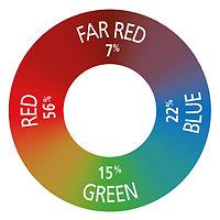 fullspectrumplus_colors.jpg