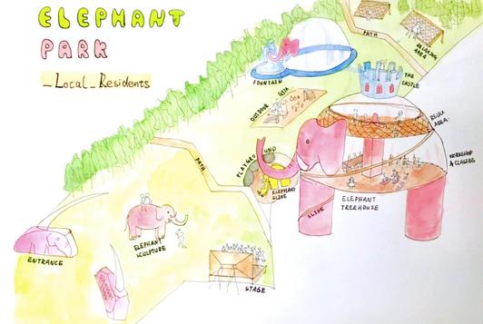Future Elephant Park