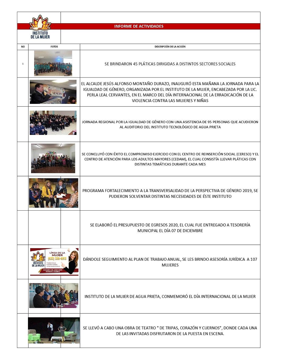 Informe de Septiembre 2019 a la fecha co