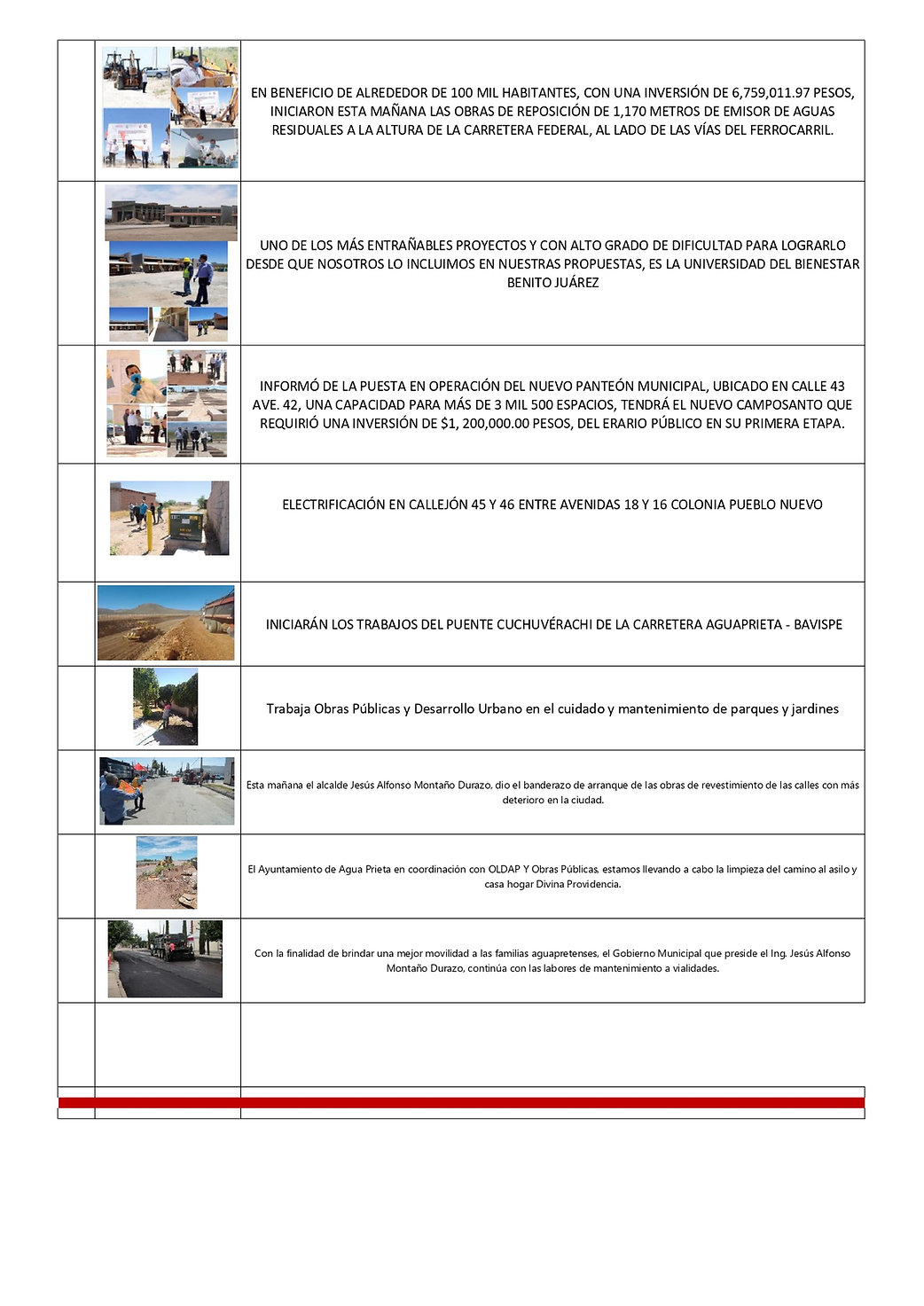 Informe de Septiembre 2019 a la fecha PD