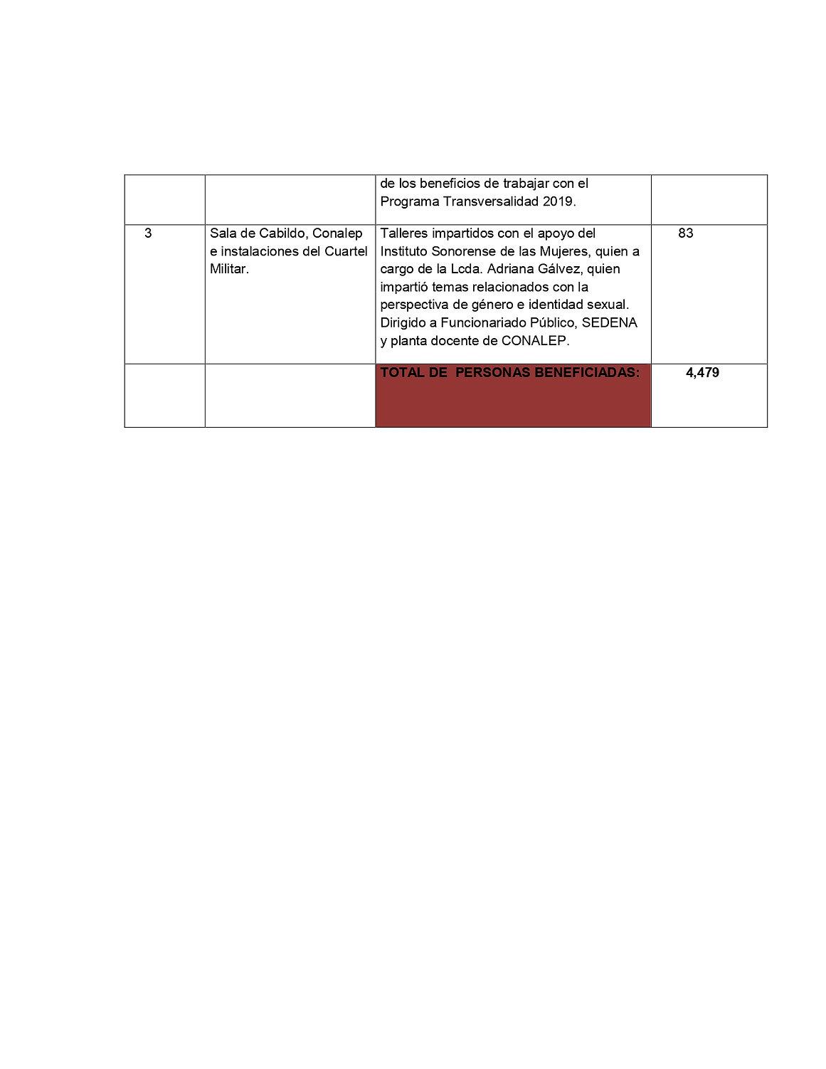 SEGUNDO INFORME  idm pdf_page-0008.jpg