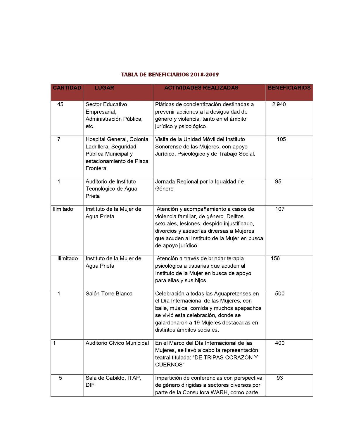 SEGUNDO INFORME  idm pdf_page-0007.jpg