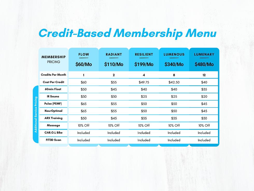 Membership Charts (1).png