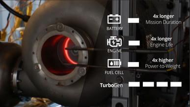 TurboGen Promotional Video