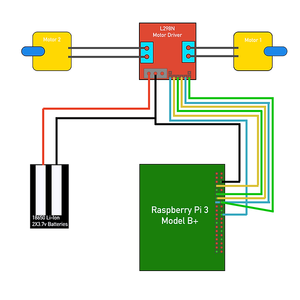 Mobile Tank Board Connections
