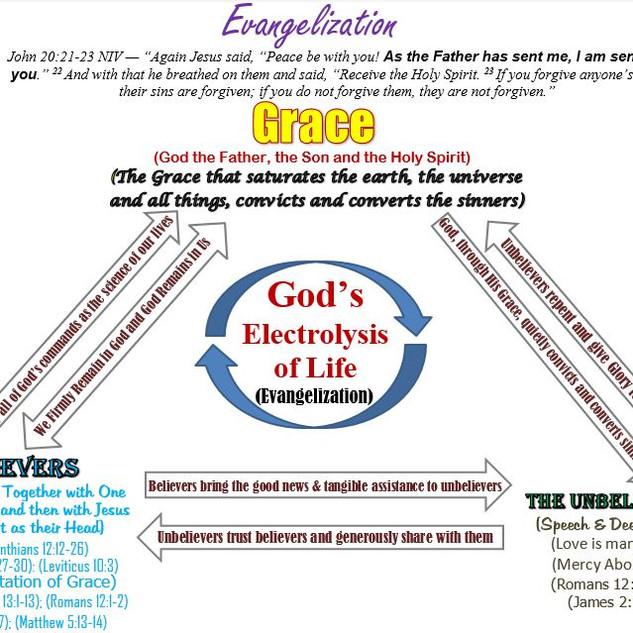 Trinity - Evangelization.JPG