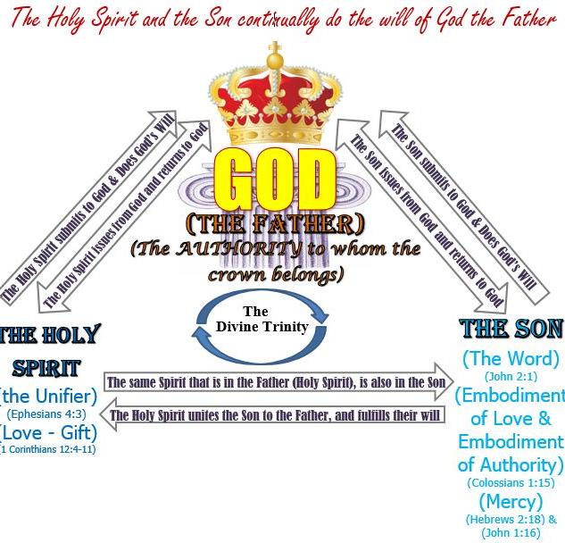 Trinity - Divine Trinity.PNG
