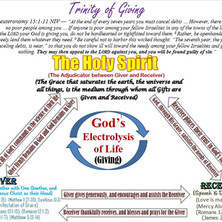 Trinity of Giving