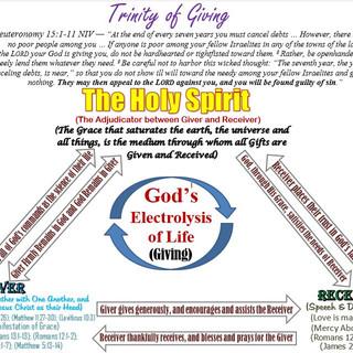 Trinity - Trinity of Giving.JPG