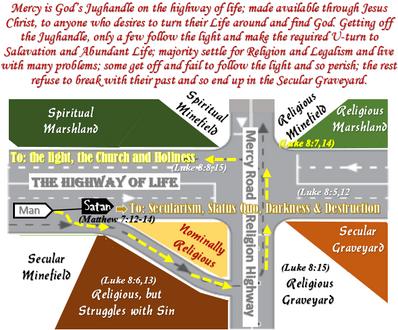 God's Jug-handle of Mercy