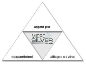 triangle_microsilver_plus.png