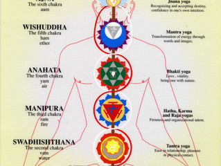 The realm of Chakra