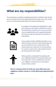Home owner and landlord party wall responsibilities?