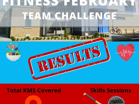 February Fitness - Final Results