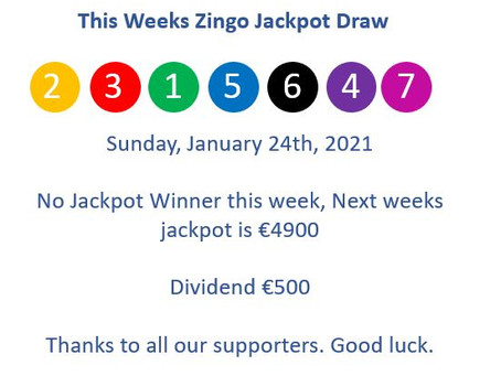 This weeks Zingo Results