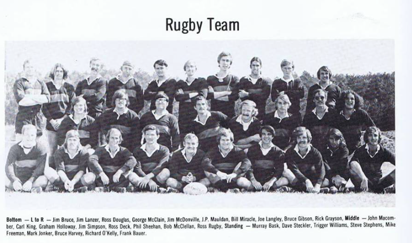 History of the UGARFC