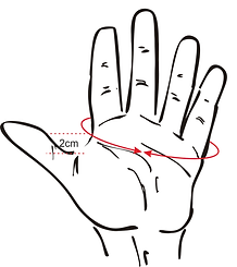 How to measure hand size.