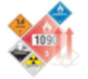 DOT-Hazard-Classes-300x268.jpg