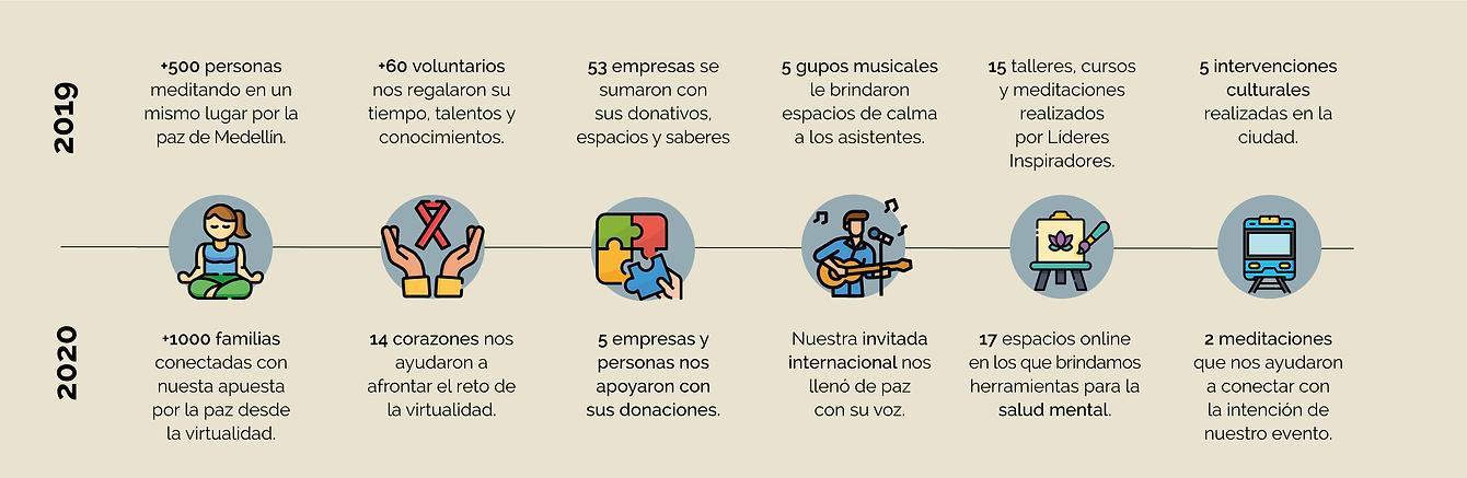 MdeB_Infografía-29.png
