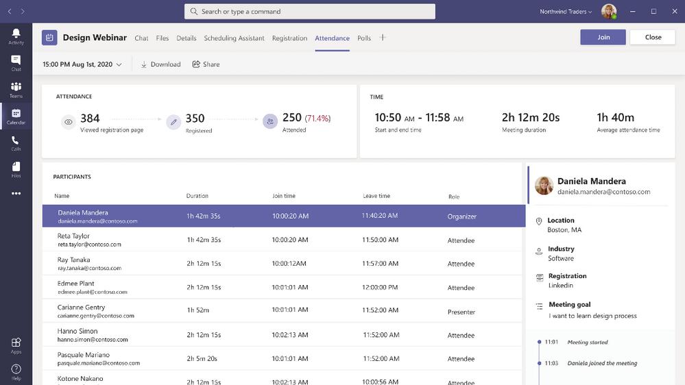 Microsoft Teams Statistics Dashboard