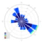 Análisis de datos MET Ingeniería