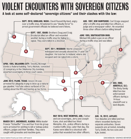 The Sovereign Citizen Movement.
